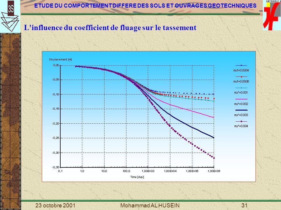 L influence du coefficient de fluage sur le tassement
