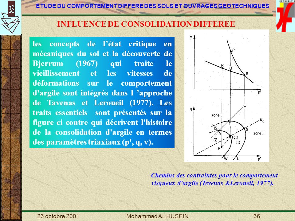 INFLUENCE DE CONSOLIDATION DIFFEREE