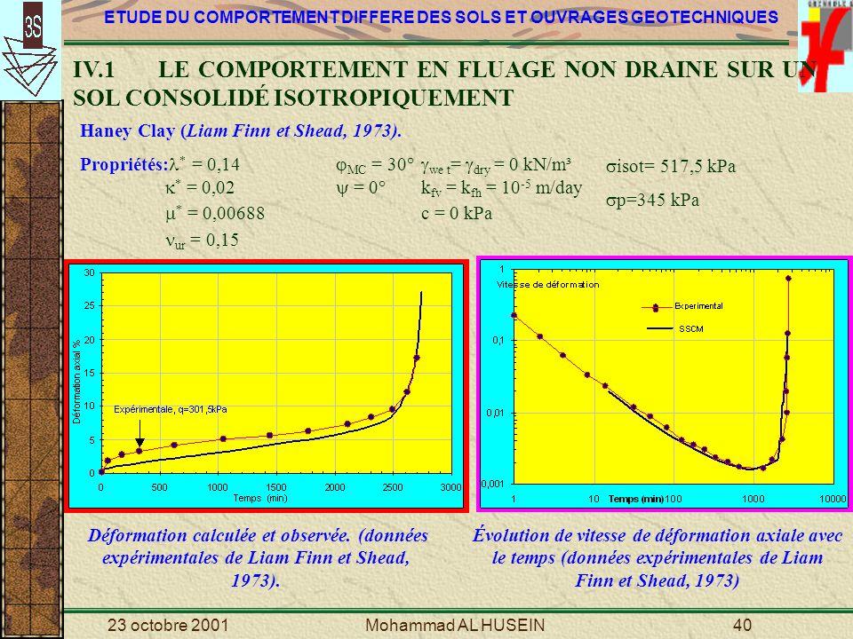 IV.1 LE COMPORTEMENT EN FLUAGE NON DRAINE SUR UN SOL CONSOLIDÉ ISOTROPIQUEMENT