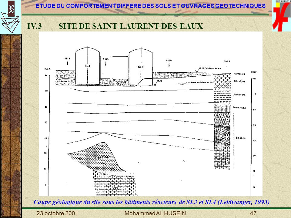 IV.3 SITE DE SAINT-LAURENT-DES-EAUX