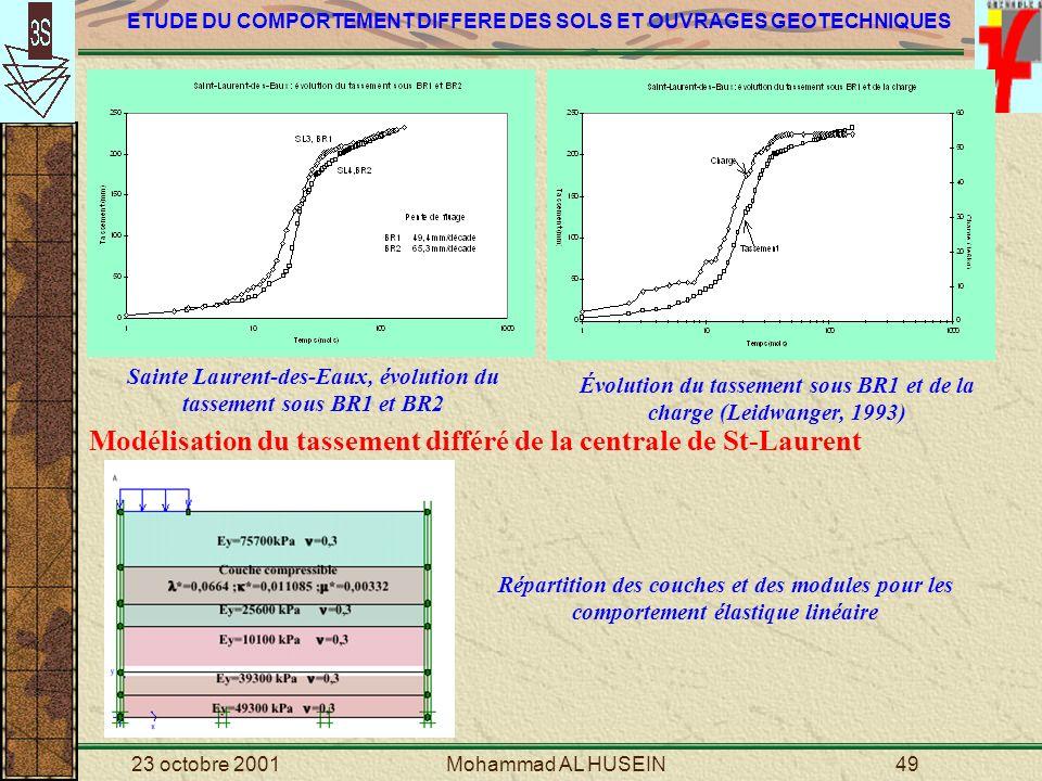 Modélisation du tassement différé de la centrale de St-Laurent