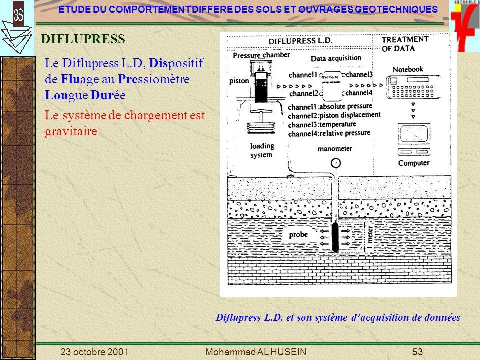 Diflupress L.D. et son système d'acquisition de données