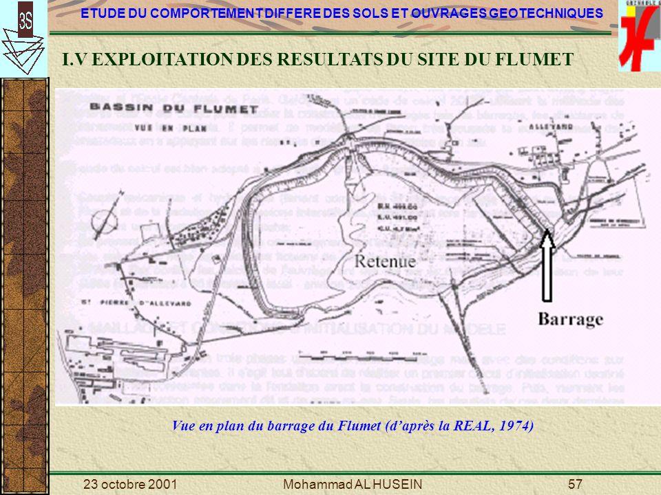 Vue en plan du barrage du Flumet (d'après la REAL, 1974)