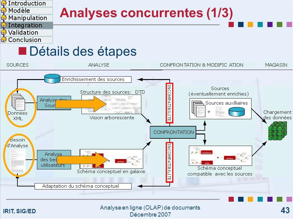 Analyses concurrentes (1/3)