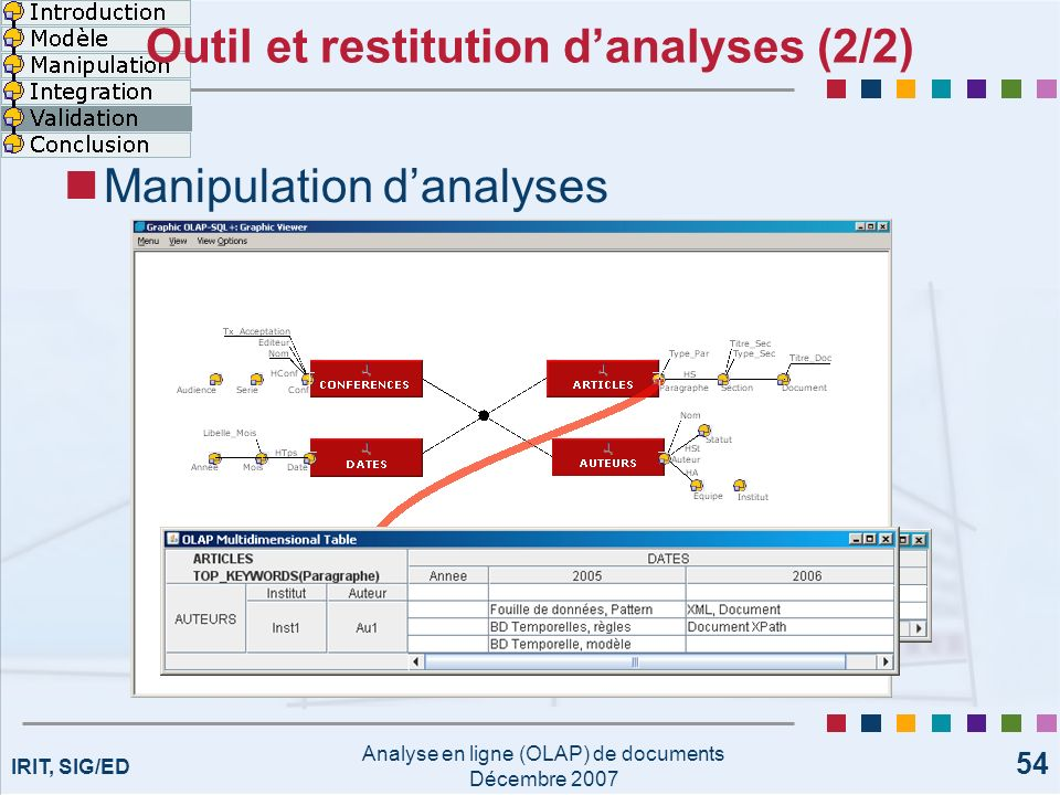 Outil et restitution d'analyses (2/2)