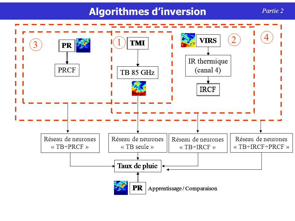 Algorithmes d'inversion