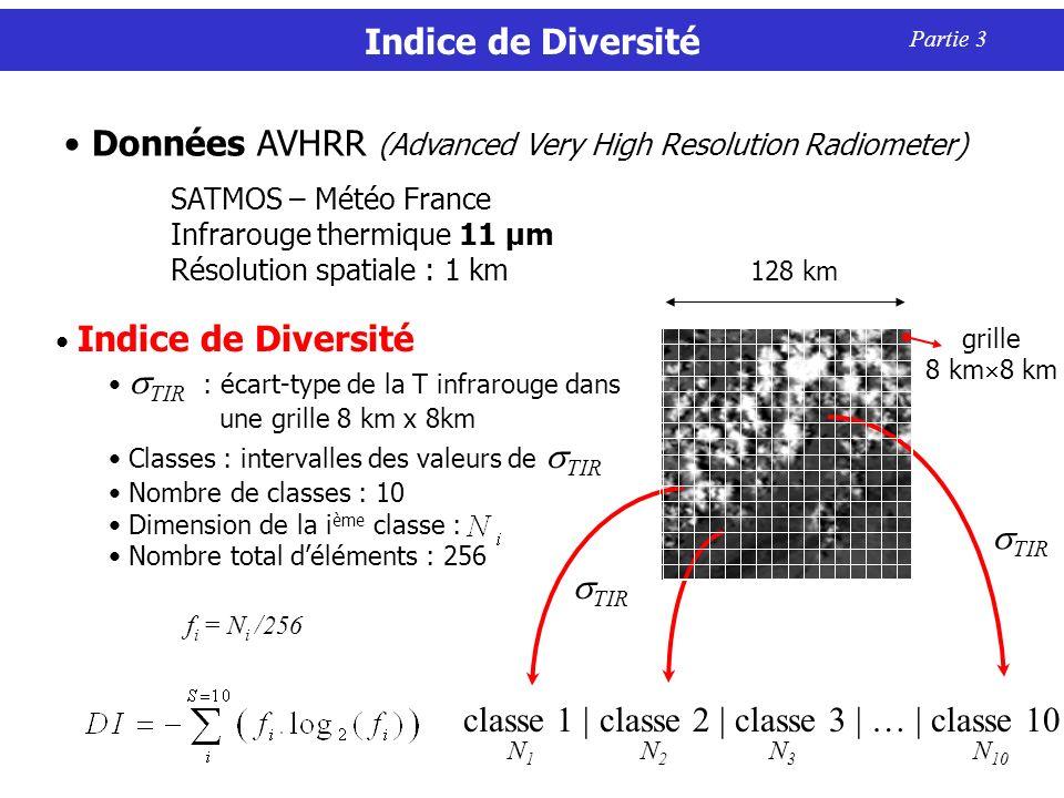 Données AVHRR (Advanced Very High Resolution Radiometer)