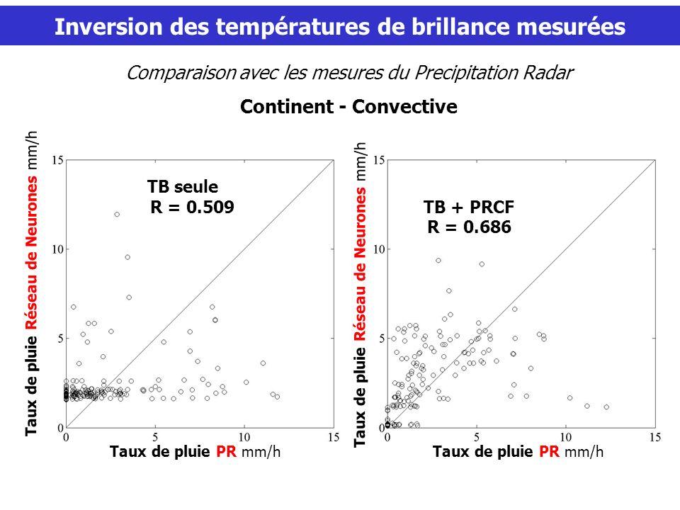 Inversion des températures de brillance mesurées