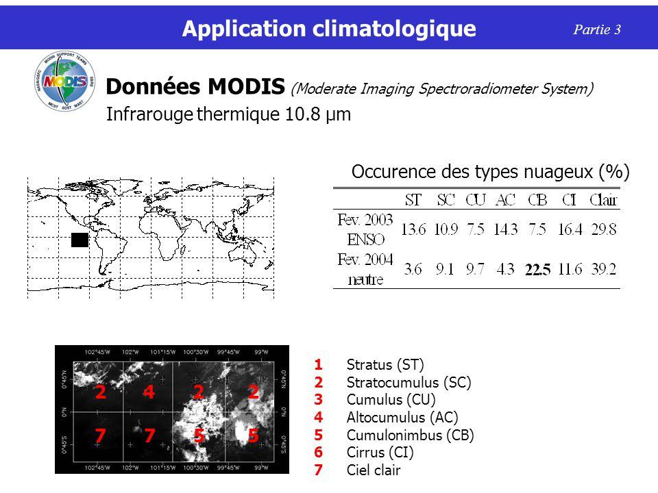 Application climatologique