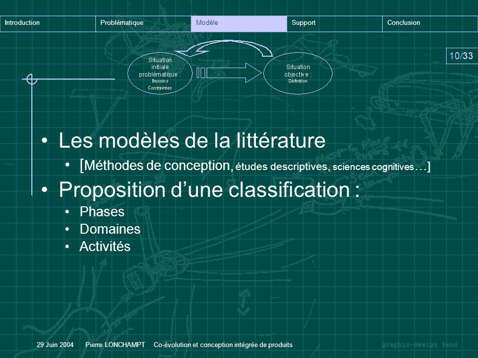 Les modèles de la littérature Proposition d'une classification :