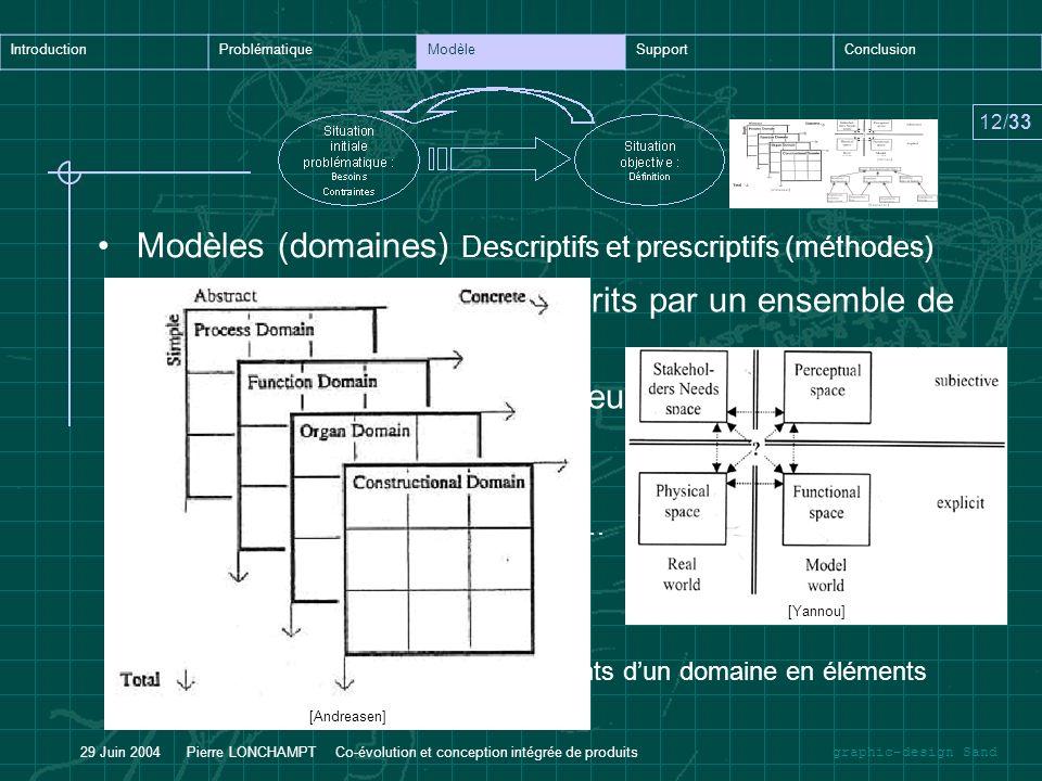 Modèles (domaines) Descriptifs et prescriptifs (méthodes)