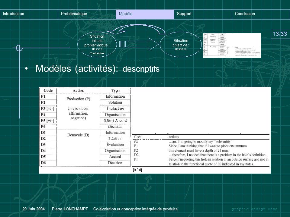 Modèles (activités): descriptifs
