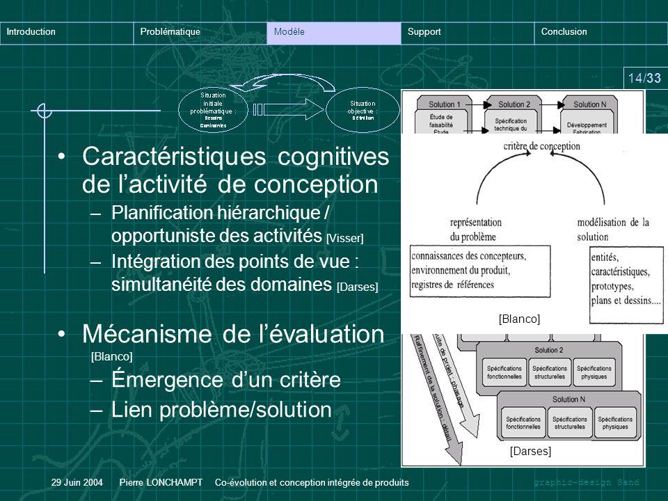 Caractéristiques cognitives de l'activité de conception