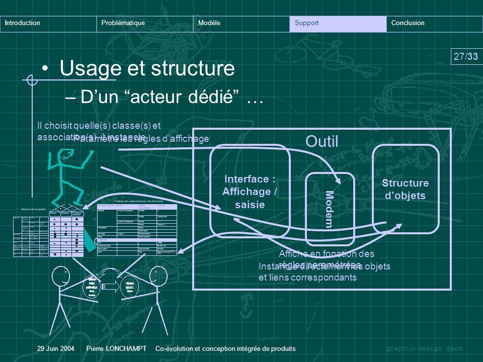 Usage et structure D'un acteur dédié … Outil Interface :