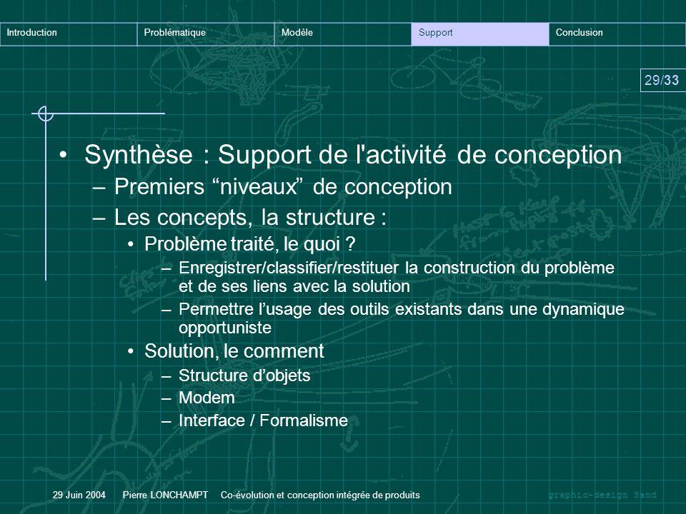 Synthèse : Support de l activité de conception