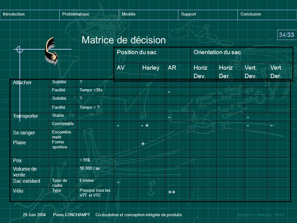 Matrice de décision - - + + ++ Position du sac Orientation du sac AV