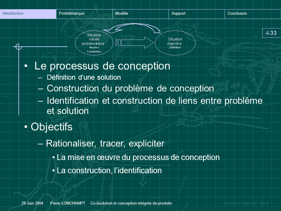 Le processus de conception