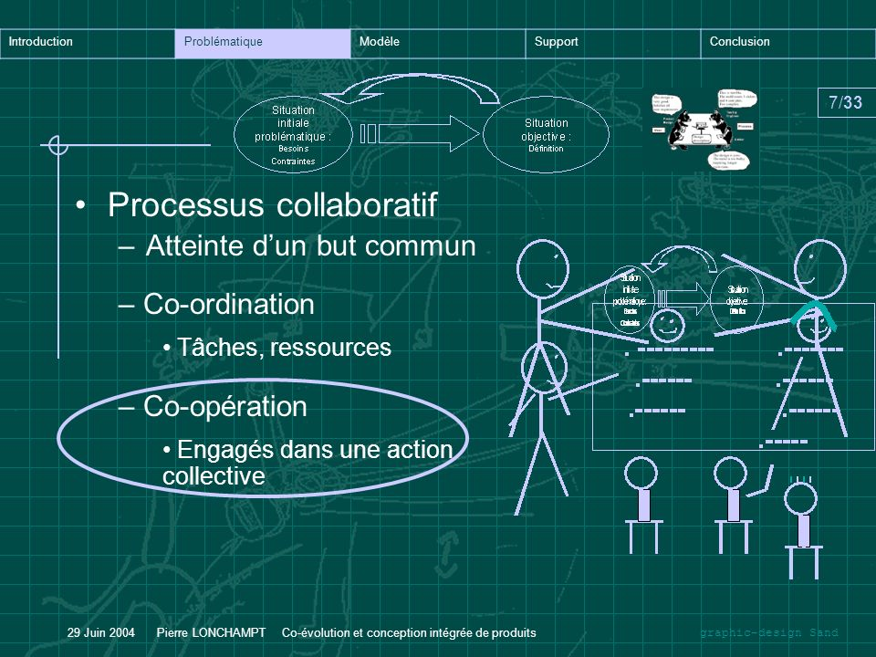 Processus collaboratif