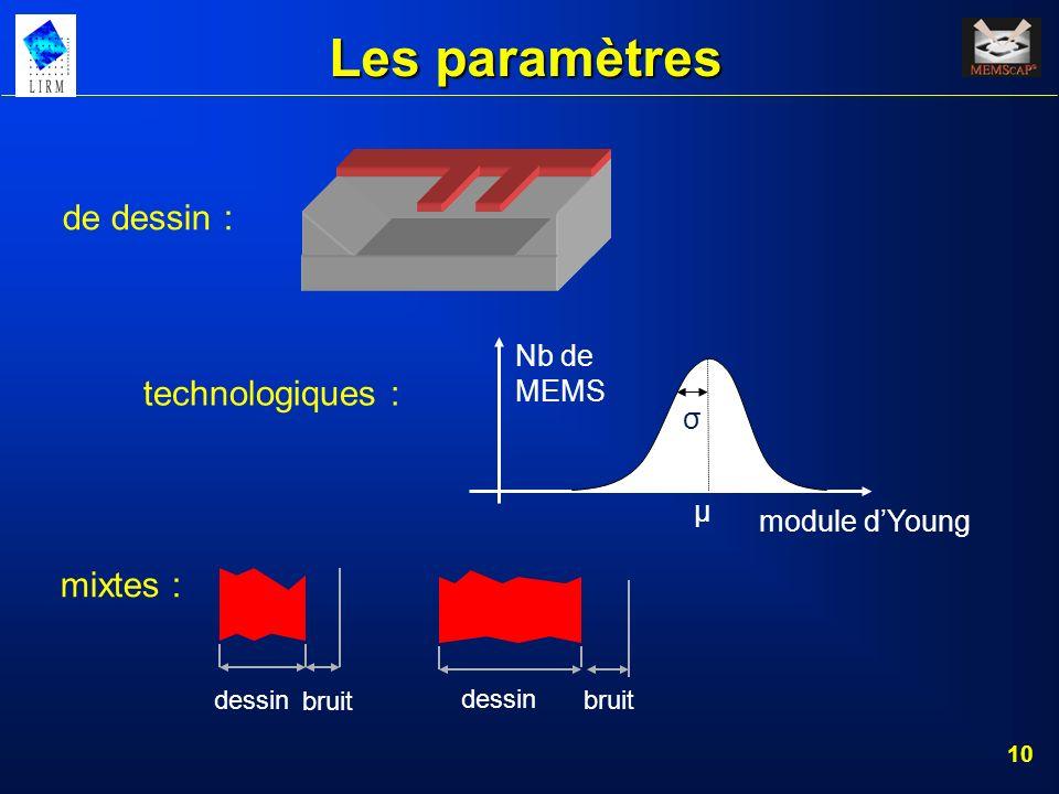 Les paramètres de dessin : technologiques : mixtes : Nb de MEMS σ μ