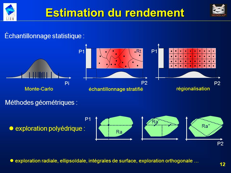 Estimation du rendement