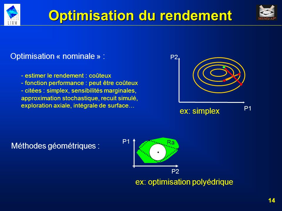 Optimisation du rendement