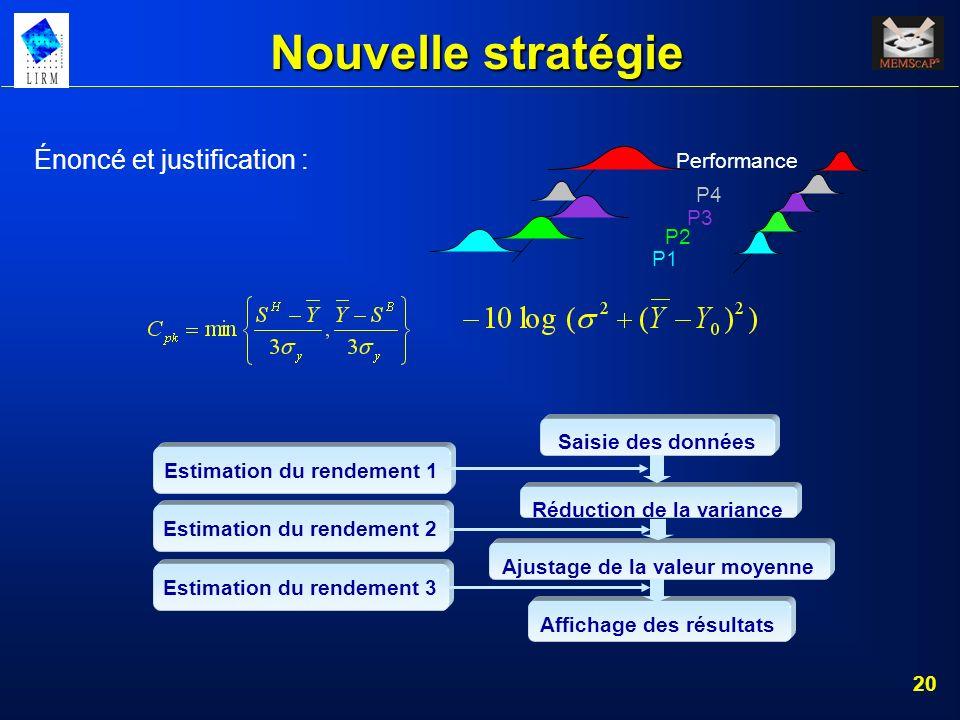 Nouvelle stratégie Énoncé et justification : Performance P4 P3 P2 P1