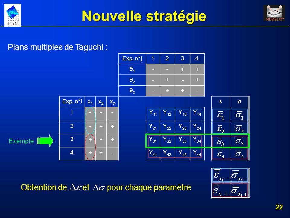 Nouvelle stratégie Plans multiples de Taguchi :