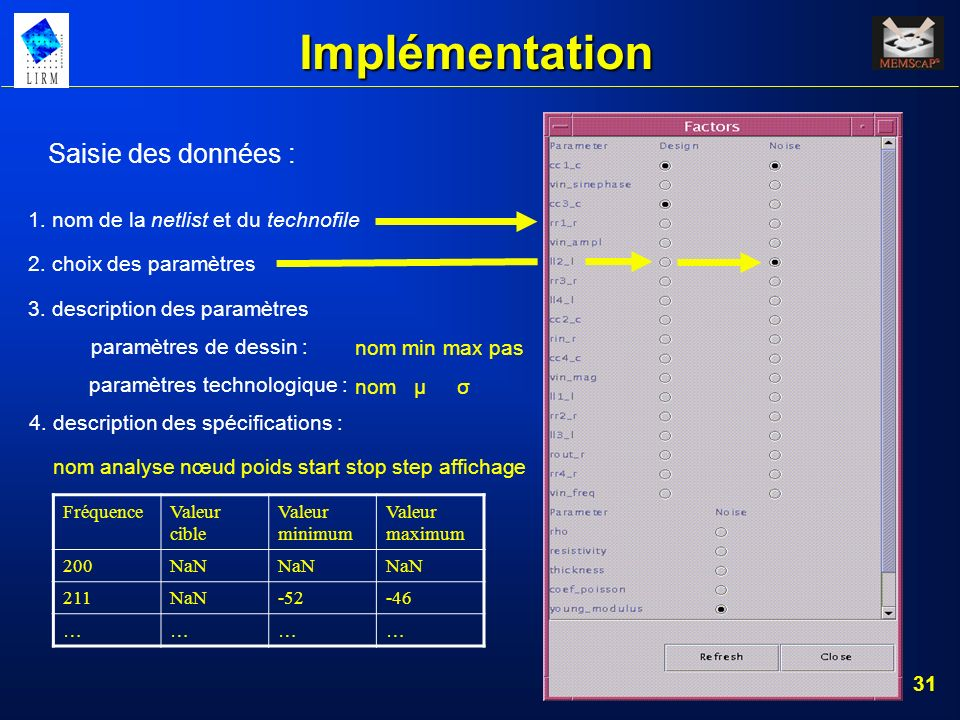 Implémentation Saisie des données :