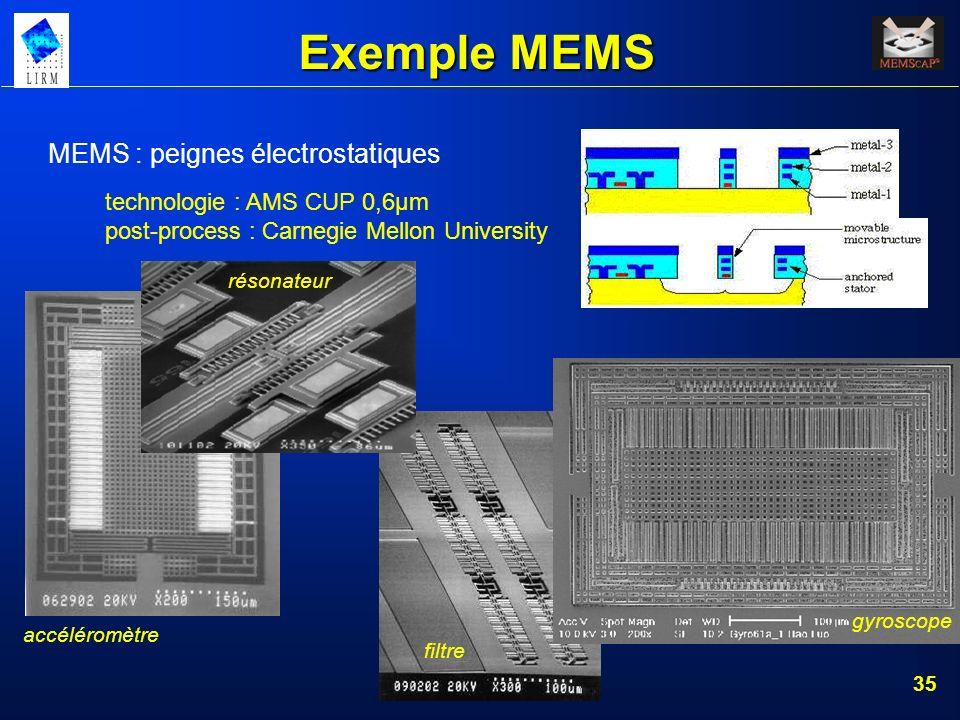 Exemple MEMS MEMS : peignes électrostatiques