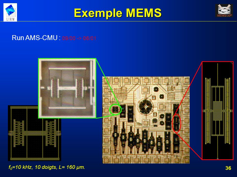 Exemple MEMS Run AMS-CMU : 09/00 -> 06/01