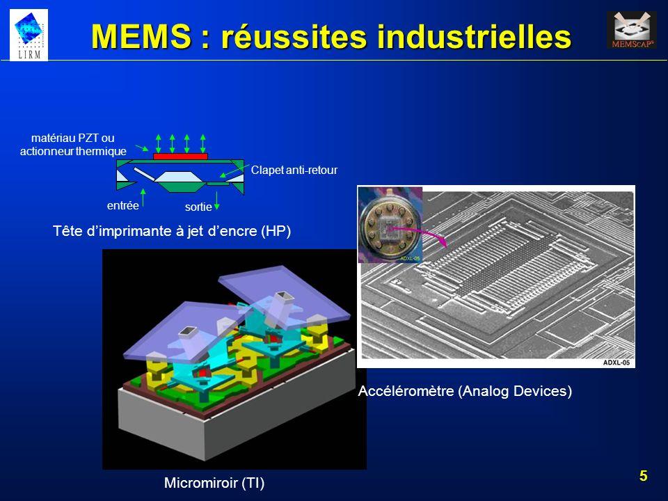 MEMS : réussites industrielles