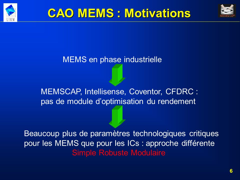 CAO MEMS : Motivations MEMS en phase industrielle