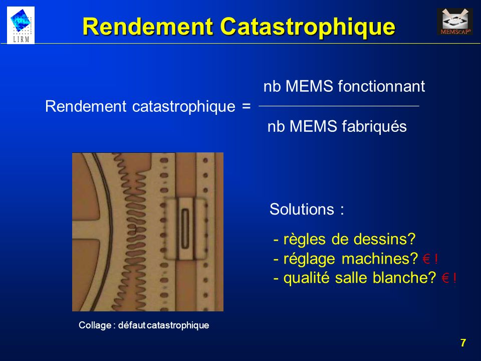 Rendement Catastrophique