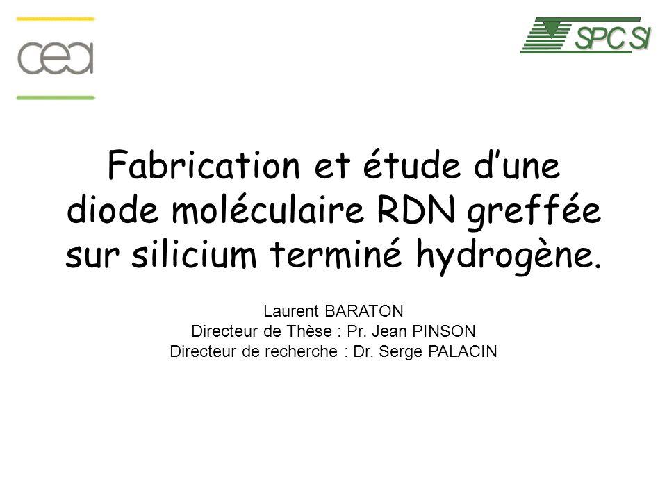 26/03/2017 Fabrication et étude d'une diode moléculaire RDN greffée sur silicium terminé hydrogène.