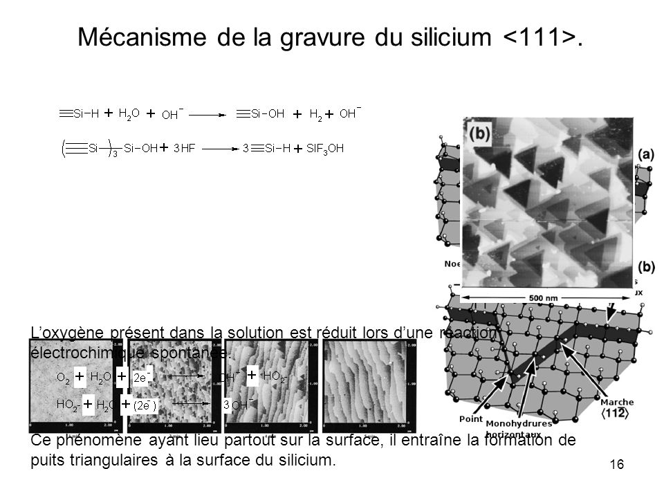 Mécanisme de la gravure du silicium <111>.