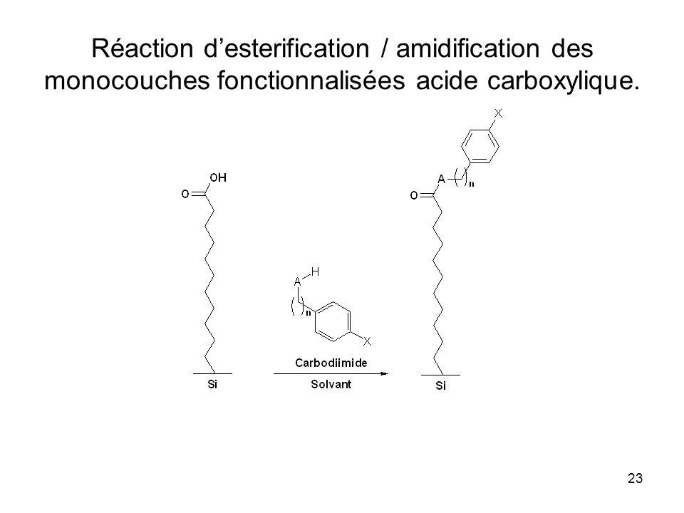 26/03/2017 Réaction d'esterification / amidification des monocouches fonctionnalisées acide carboxylique.