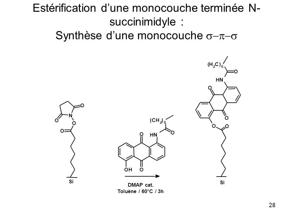 26/03/2017 Estérification d'une monocouche terminée N-succinimidyle : Synthèse d'une monocouche s-p-s.