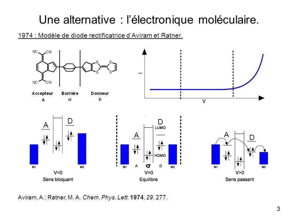 Une alternative : l'électronique moléculaire.
