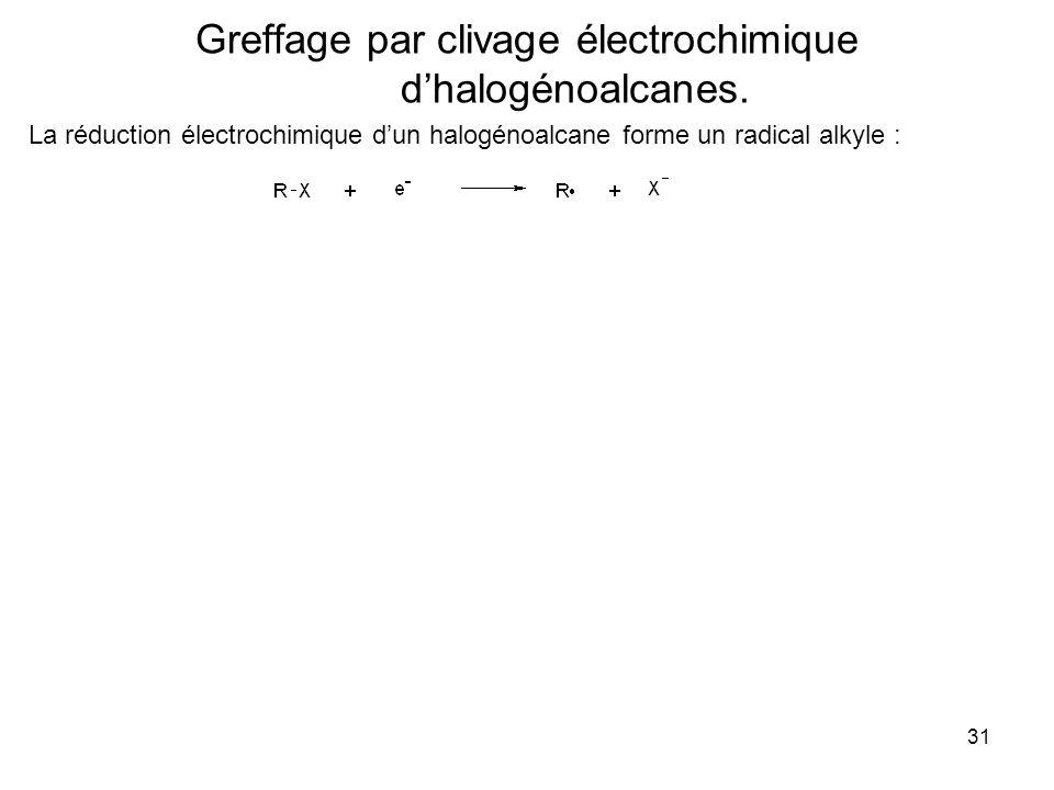 Greffage par clivage électrochimique d'halogénoalcanes.