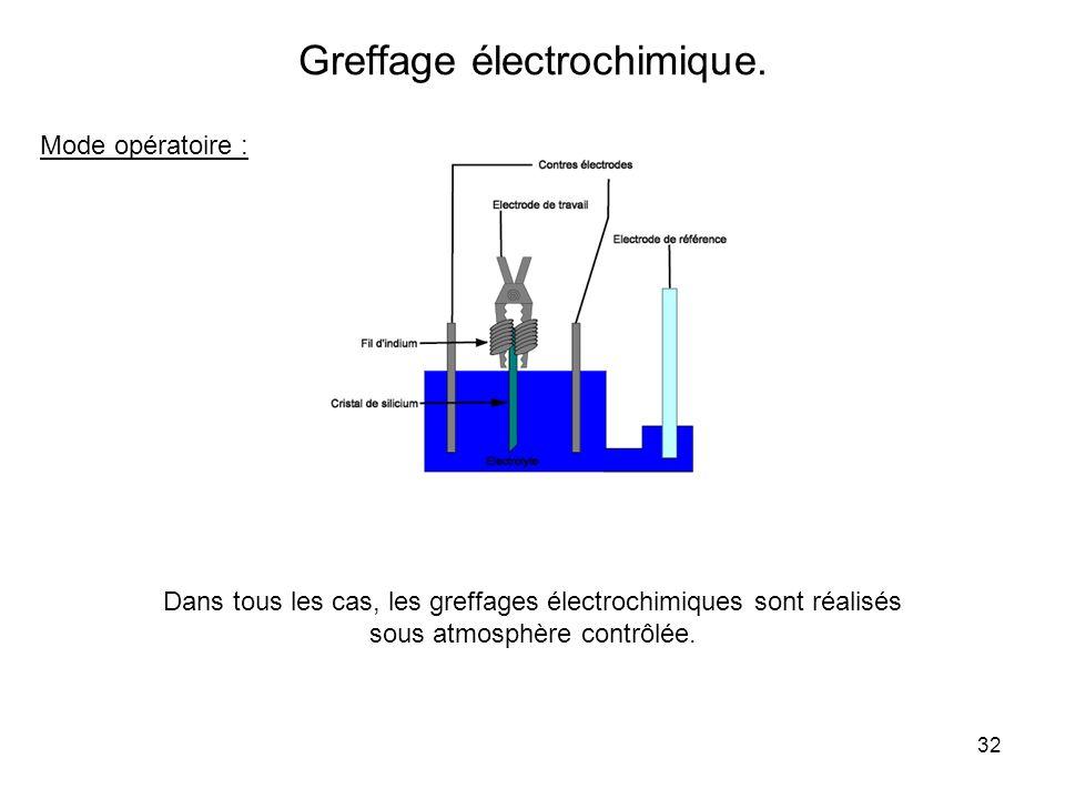 Greffage électrochimique.