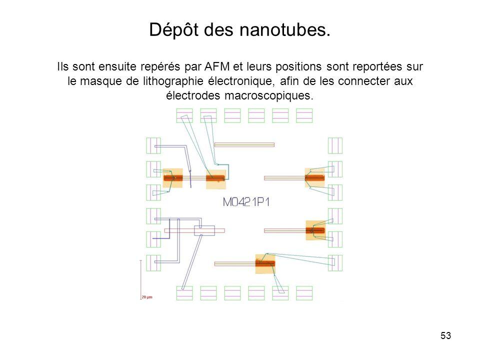 Dépôt des nanotubes.