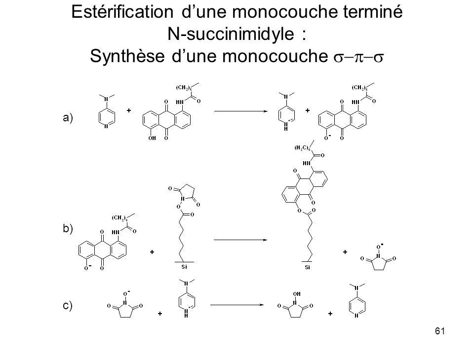 Estérification d'une monocouche terminé N-succinimidyle : Synthèse d'une monocouche s-p-s