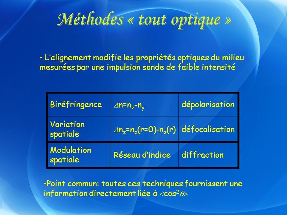 Méthodes « tout optique »