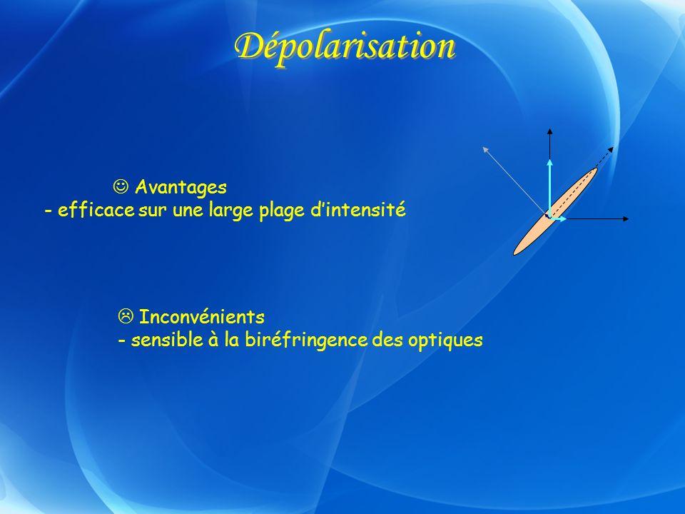 Dépolarisation  Avantages - efficace sur une large plage d'intensité