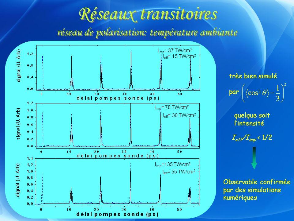 Réseaux transitoires réseau de polarisation: température ambiante