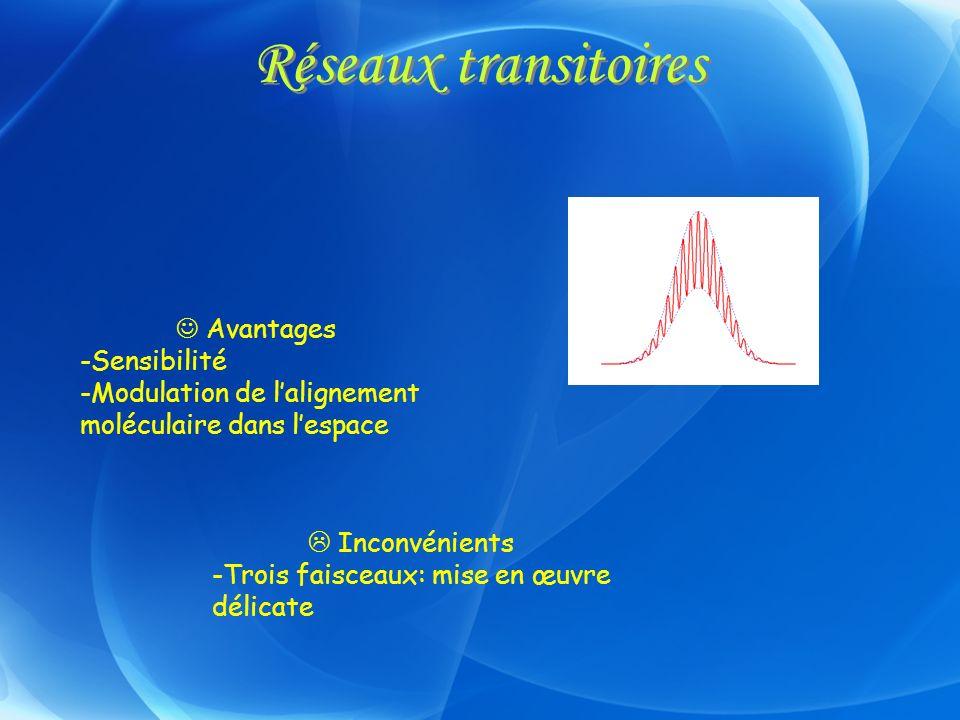 Réseaux transitoires  Avantages Sensibilité