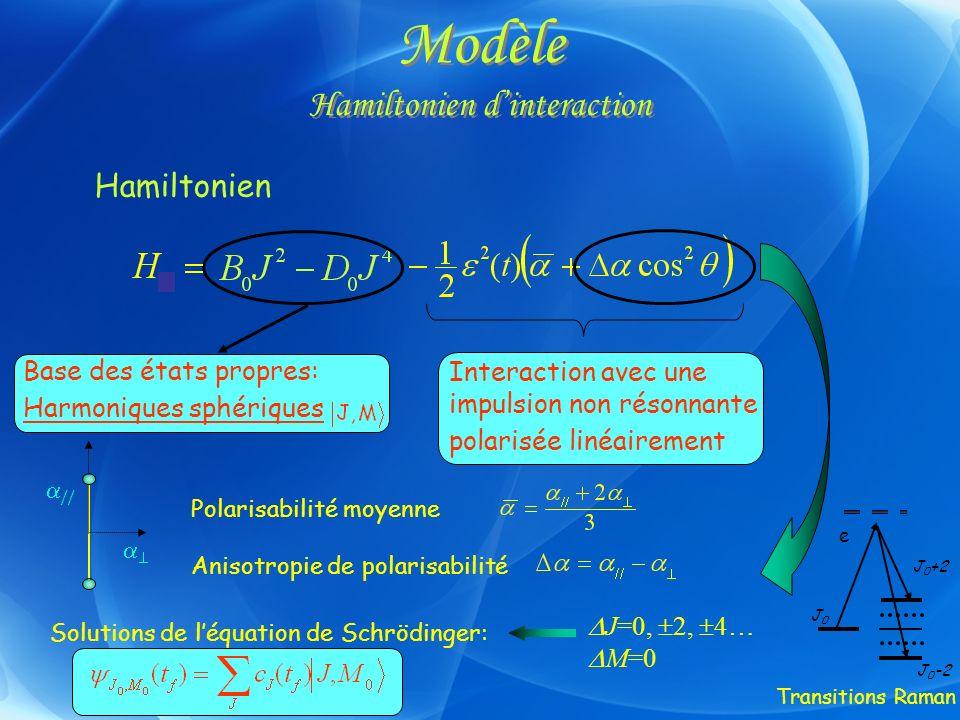 Modèle Hamiltonien d'interaction