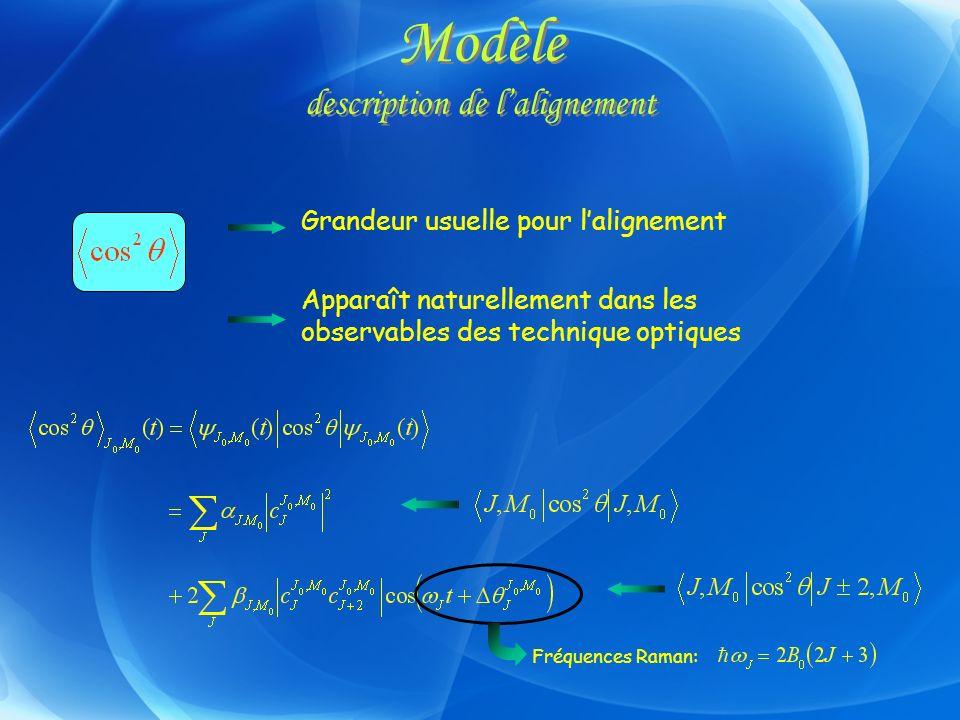 Modèle description de l'alignement