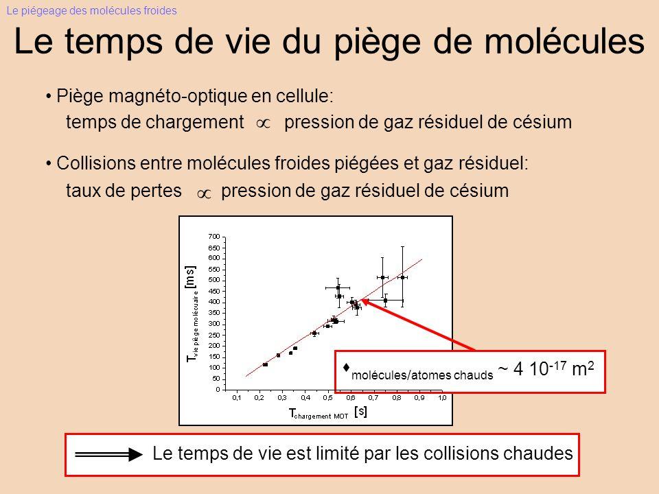 Le temps de vie du piège de molécules