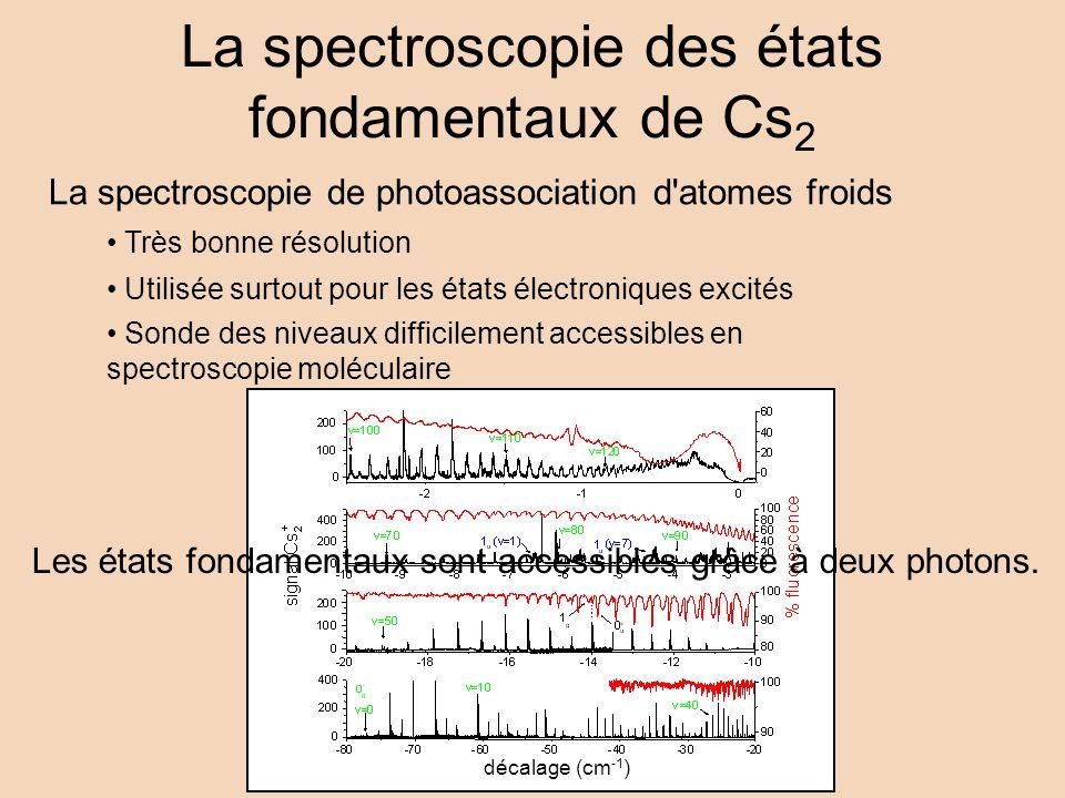 La spectroscopie des états fondamentaux de Cs2